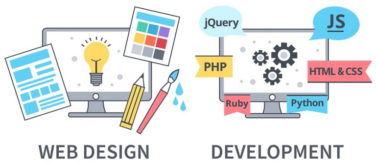 What Are Web Designing and Web Development?