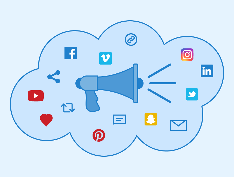 Social Sites and the Significance of Your Audience