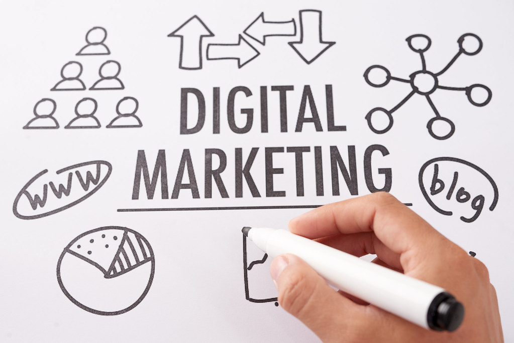 Finding A Reputable Digital Agency In Malaysia